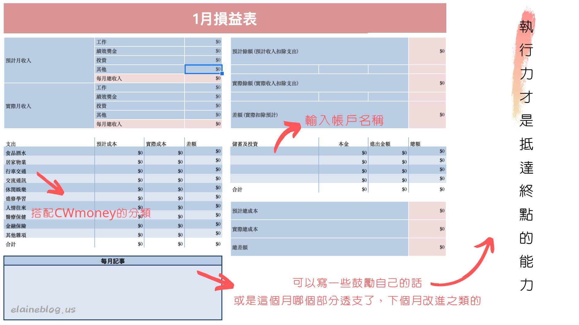 CWmoney記帳