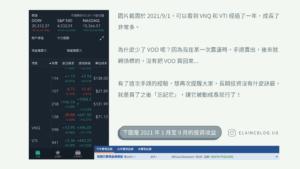 2021年美股ETF投資收益