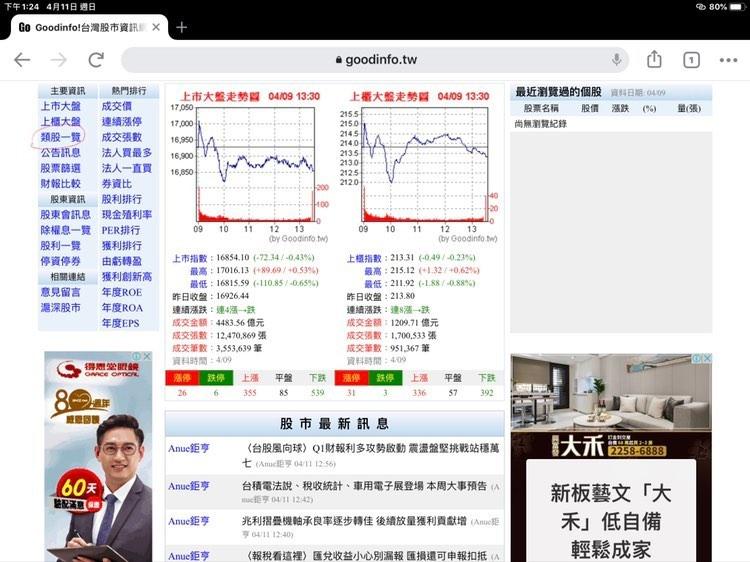 台灣股市資訊網類股一覽